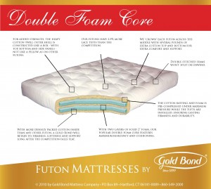 "Gold Bond 8"" Cotton & Foam Futon"
