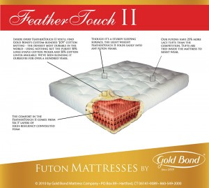Gold Bond Feather Touch Futon