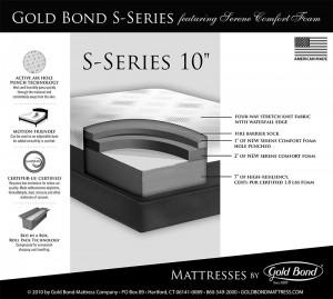 """Gold Bond Serene 10"""""""