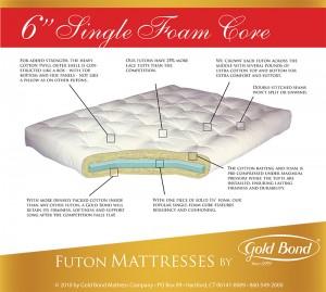 "Gold Bond 6"" Cotton & Foam Futon"