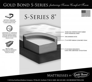 """Gold Bond Serene 8"""""""