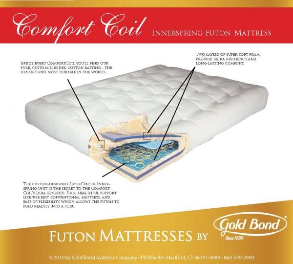 Gold Bond Comfort Coil Futon